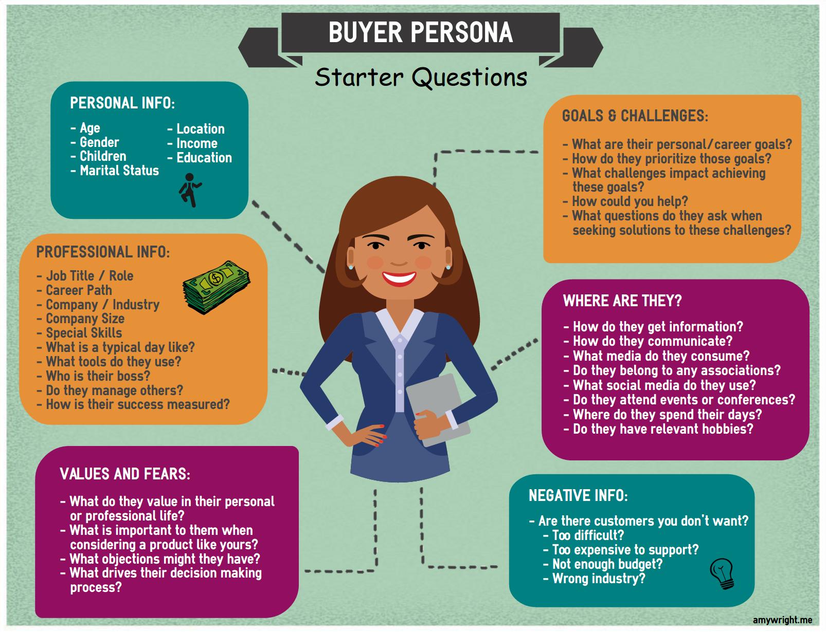 persona-questions
